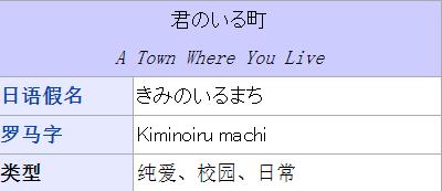 Kiminoiru machi WIKI