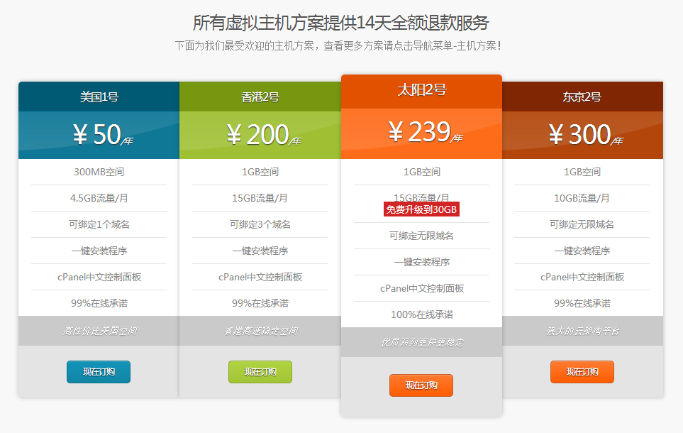 laoxuehost.com